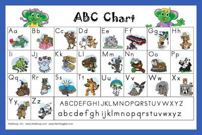 Free ABC Chart Place Mat | ABC Twiggles